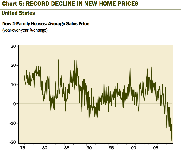 Decline_in_Home_Prices