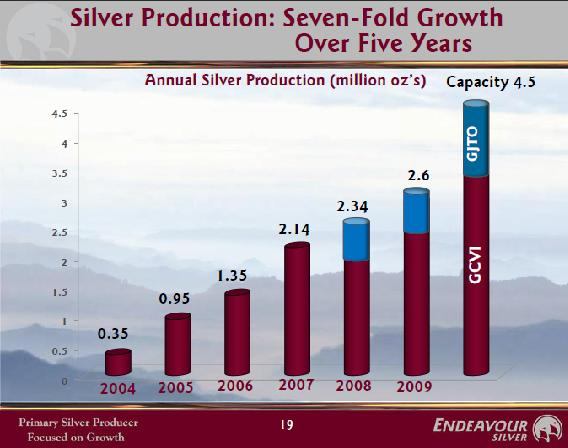 exk-silver-production.JPG