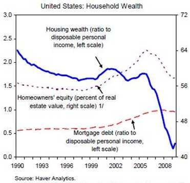 saupload_household_wealth_1_