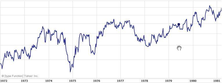 Chart_MMJ_5-8-10.JPG