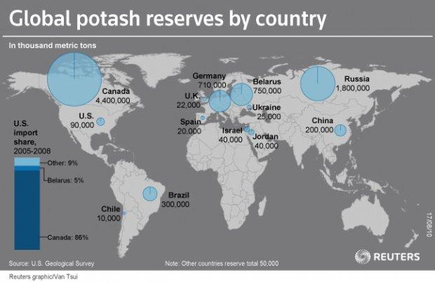 potash1