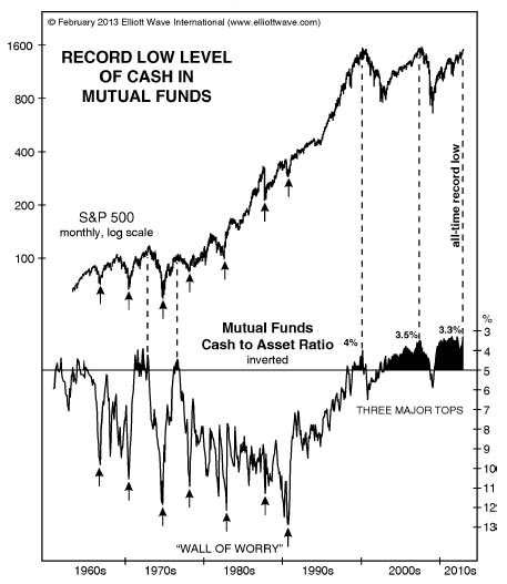 Record-low-level-cash-1