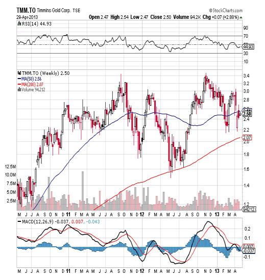 TMM chart.jpg