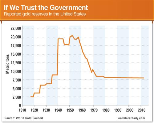 0713 TrustGovernment