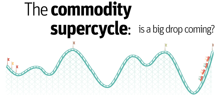 Investors are suddenly obsessed with 'supercycles'